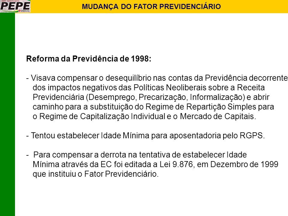 MUDANÇA DO FATOR PREVIDENCIÁRIO Reforma da Previdência de 1998: - Visava compensar o desequilíbrio nas contas da Previdência decorrente dos impactos n