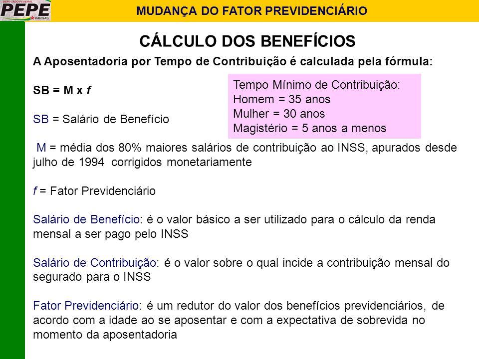 MUDANÇA DO FATOR PREVIDENCIÁRIO A Aposentadoria por Tempo de Contribuição é calculada pela fórmula: SB = M x f SB = Salário de Benefício M = média dos
