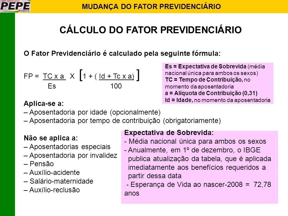 MUDANÇA DO FATOR PREVIDENCIÁRIO CÁLCULO DO FATOR PREVIDENCIÁRIO O Fator Previdenciário é calculado pela seguinte fórmula: FP = TC x a X [ 1 + ( Id + T