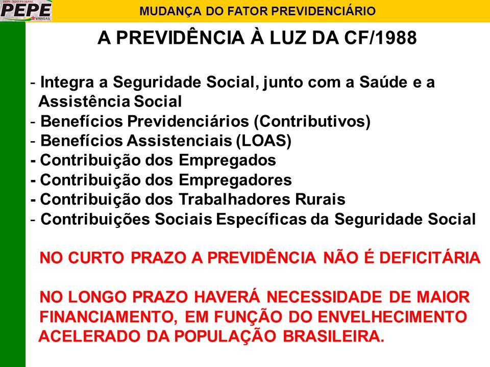 A PREVIDÊNCIA À LUZ DA CF/1988 - Integra a Seguridade Social, junto com a Saúde e a Assistência Social - Benefícios Previdenciários (Contributivos) -