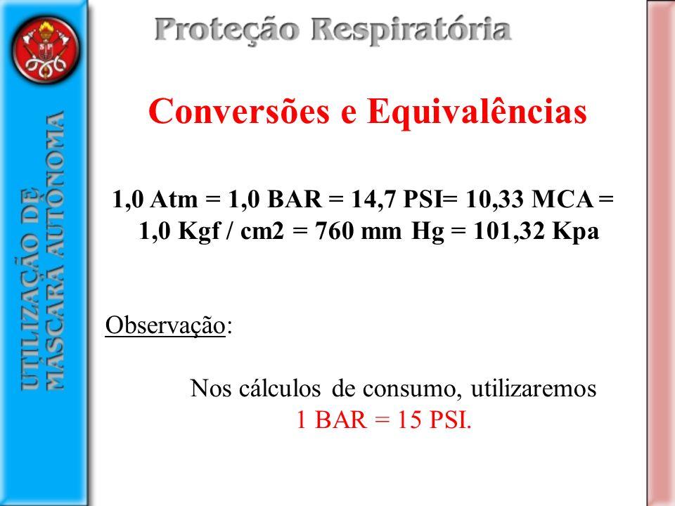1,0 Atm = 1,0 BAR = 14,7 PSI= 10,33 MCA = 1,0 Kgf / cm2 = 760 mm Hg = 101,32 Kpa Observação: Nos cálculos de consumo, utilizaremos 1 BAR = 15 PSI.