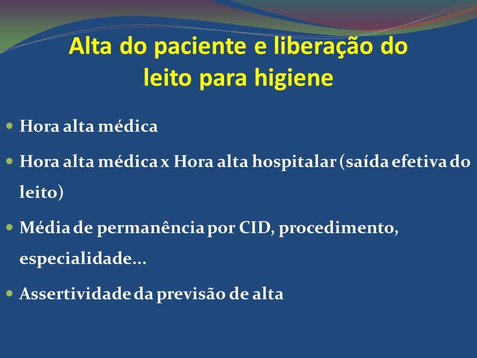 Alta do paciente e liberação do leito para higiene Hora alta médica Hora alta médica x Hora alta hospitalar (saída efetiva do leito) Média de permanên