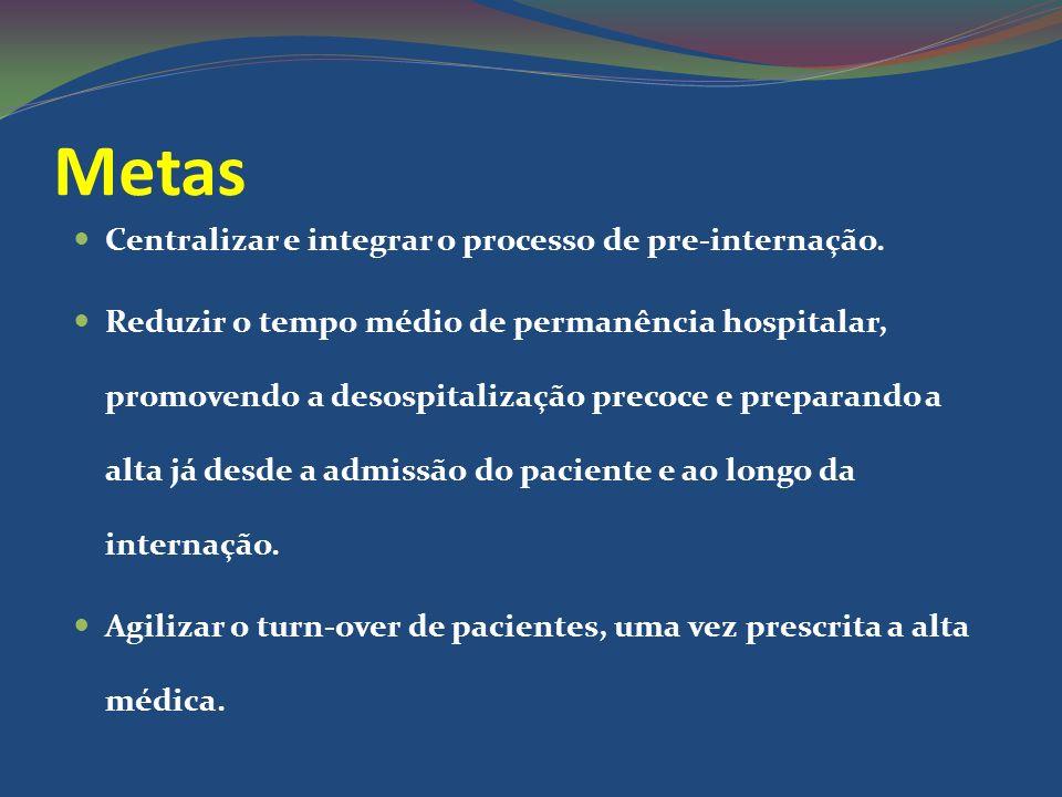 Metas Centralizar e integrar o processo de pre-internação. Reduzir o tempo médio de permanência hospitalar, promovendo a desospitalização precoce e pr