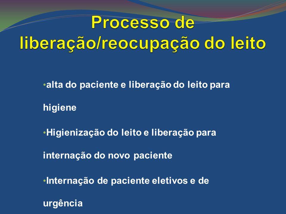 alta do paciente e liberação do leito para higiene Higienização do leito e liberação para internação do novo paciente Internação de paciente eletivos