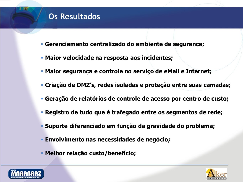 Os Resultados Gerenciamento centralizado do ambiente de segurança; Maior velocidade na resposta aos incidentes; Maior segurança e controle no serviço