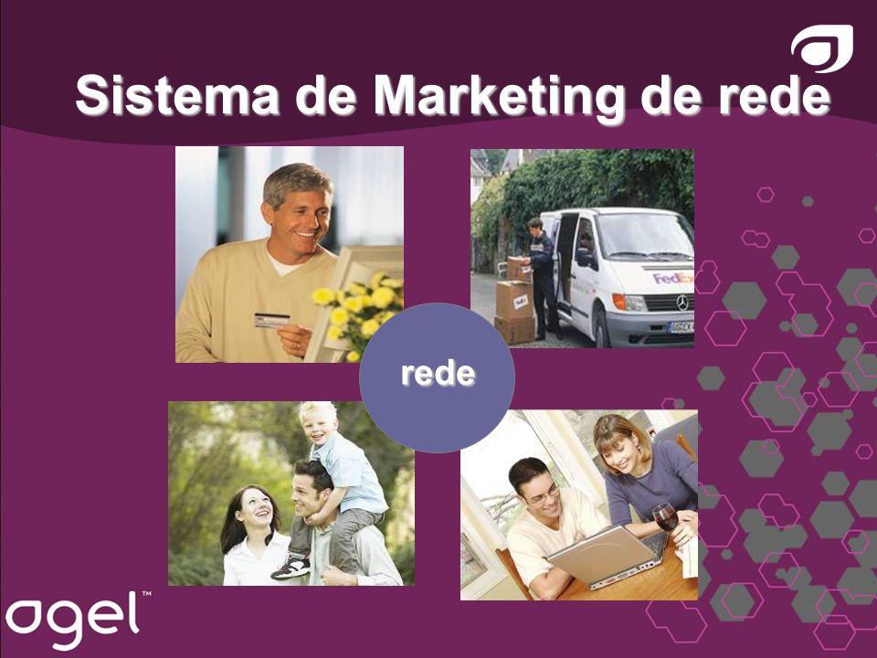 rede Sistema de Marketing de rede Sistema de Marketing de rede