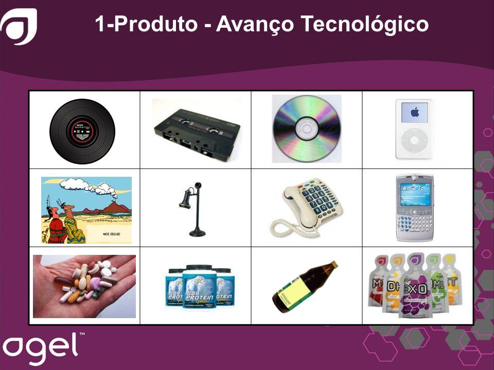 1-Produto - Avanço Tecnológico
