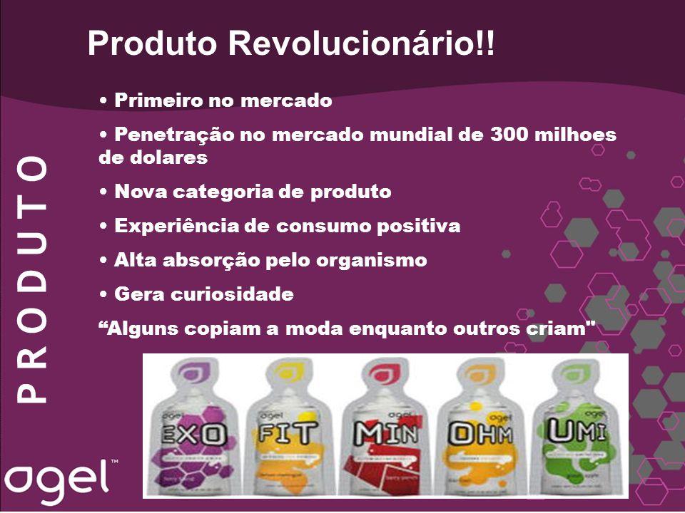 Produto Revolucionário!! Primeiro no mercado Penetração no mercado mundial de 300 milhoes de dolares Nova categoria de produto Experiência de consumo