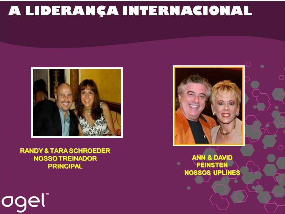 A LIDERANÇA INTERNACIONAL RANDY & TARA SCHROEDER NOSSO TREINADOR PRINCIPAL ANN & DAVID FEINSTEN NOSSOS UPLINES