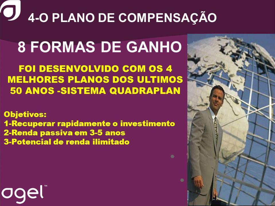 4-O PLANO DE COMPENSAÇÃO 8 FORMAS DE GANHO FOI DESENVOLVIDO COM OS 4 MELHORES PLANOS DOS ULTIMOS 50 ANOS -SISTEMA QUADRAPLAN Objetivos: 1-Recuperar ra