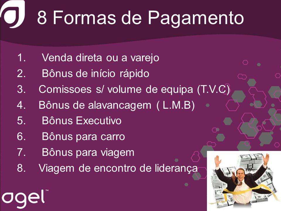 8 Formas de Pagamento 1. Venda direta ou a varejo 2. Bônus de início rápido 3. Comissoes s/ volume de equipa (T.V.C) 4. Bônus de alavancagem ( L.M.B)