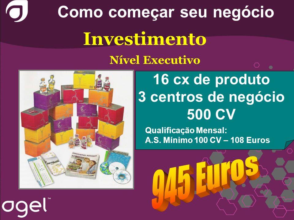 Investimento Nível Executivo 16 cx de produto 3 centros de negócio 500 CV Qualificação Mensal: A.S. Mínimo 100 CV – 108 Euros Como começar seu negócio