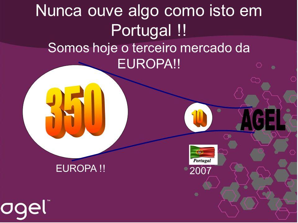 Nunca ouve algo como isto em Portugal !! Somos hoje o terceiro mercado da EUROPA!! EUROPA !! 2007