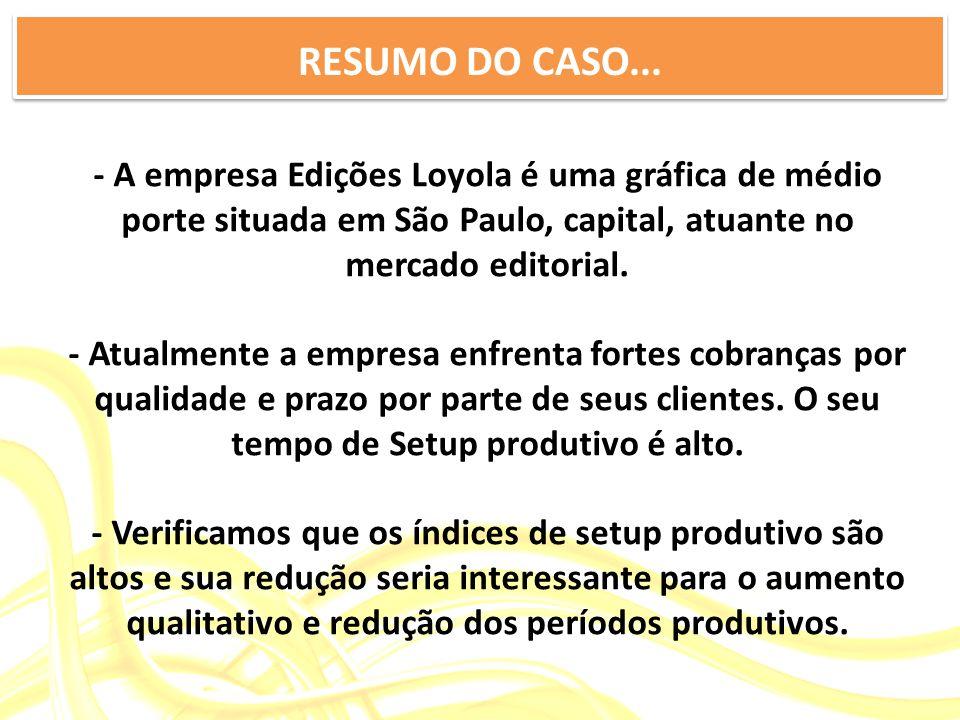 - A empresa Edições Loyola é uma gráfica de médio porte situada em São Paulo, capital, atuante no mercado editorial. - Atualmente a empresa enfrenta f