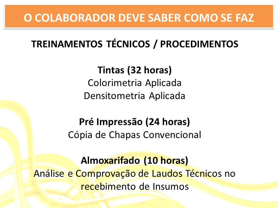 TREINAMENTOS TÉCNICOS / PROCEDIMENTOS Tintas (32 horas) Colorimetria Aplicada Densitometria Aplicada Pré Impressão (24 horas) Cópia de Chapas Convencional Almoxarifado (10 horas) Análise e Comprovação de Laudos Técnicos no recebimento de Insumos O COLABORADOR DEVE SABER COMO SE FAZ