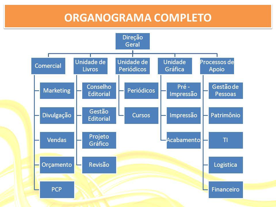 ORGANOGRAMA COMPLETO Direção Geral Comercial Marketing Divulgação Vendas Orçamento PCP Unidade de Livros Conselho Editorial Gestão Editorial Projeto G