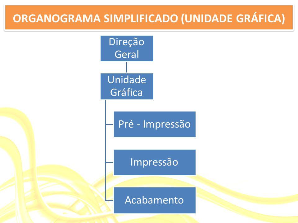 ORGANOGRAMA SIMPLIFICADO (UNIDADE GRÁFICA) Direção Geral Unidade Gráfica Pré - Impressão Impressão Acabamento