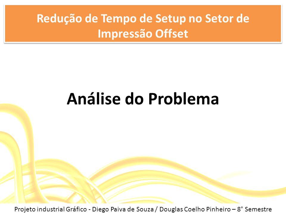 Análise do Problema Redução de Tempo de Setup no Setor de Impressão Offset Projeto industrial Gráfico - Diego Paiva de Souza / Douglas Coelho Pinheiro