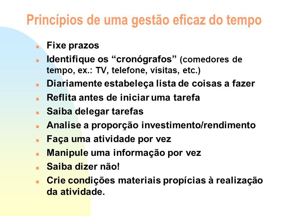 Princípios de uma gestão eficaz do tempo n Fixe prazos n Identifique os cronógrafos (comedores de tempo, ex.: TV, telefone, visitas, etc.) n Diariamen