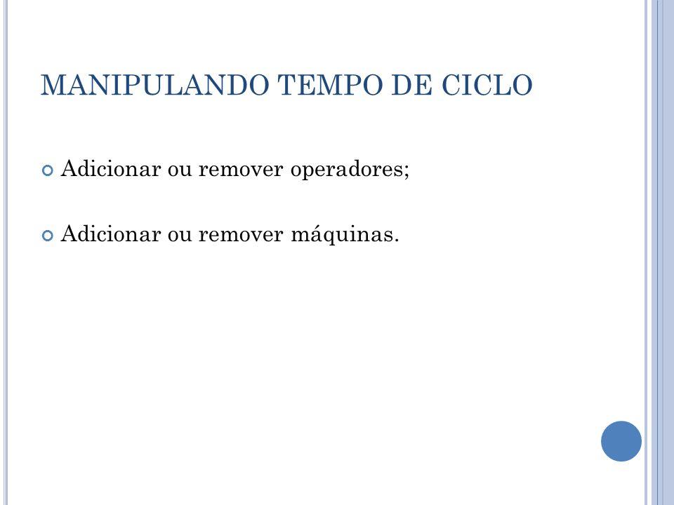 MANIPULANDO TEMPO DE CICLO Adicionar ou remover operadores; Adicionar ou remover máquinas.