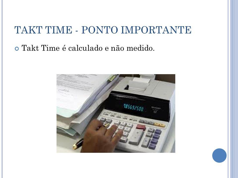 TAKT TIME - PONTO IMPORTANTE Takt Time é calculado e não medido.