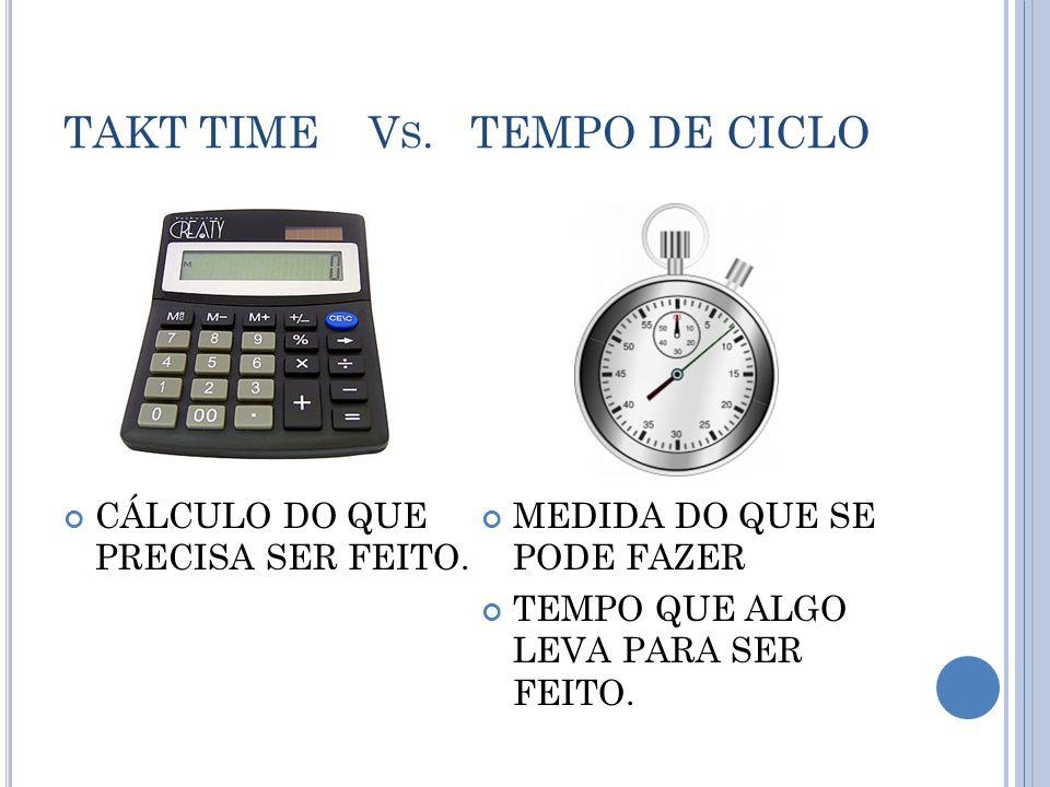 TAKT TIME V S.TEMPO DE CICLO CÁLCULO DO QUE PRECISA SER FEITO.