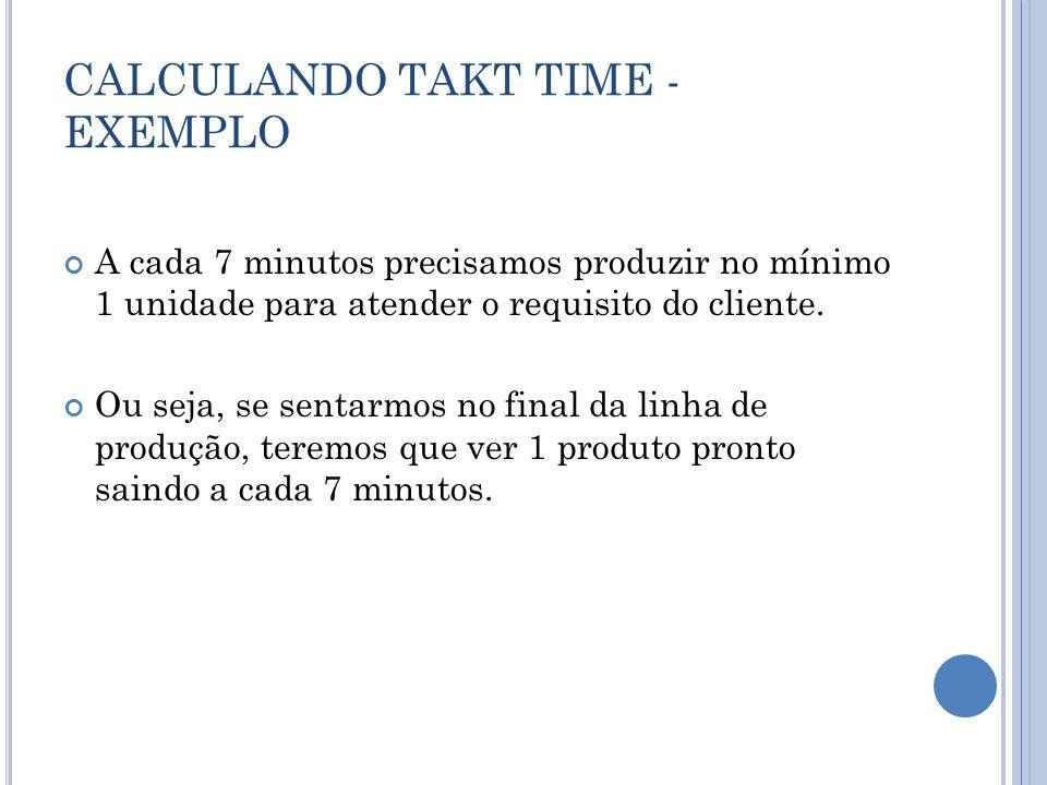 CALCULANDO TAKT TIME - EXEMPLO A cada 7 minutos precisamos produzir no mínimo 1 unidade para atender o requisito do cliente. Ou seja, se sentarmos no