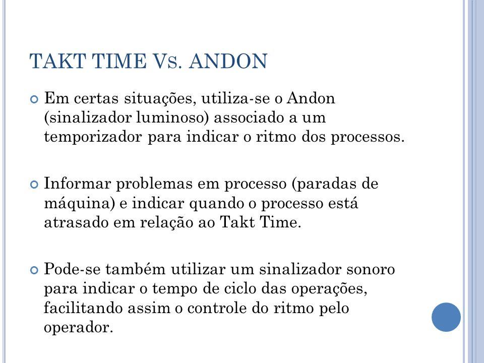 TAKT TIME V S. ANDON Em certas situações, utiliza-se o Andon (sinalizador luminoso) associado a um temporizador para indicar o ritmo dos processos. In