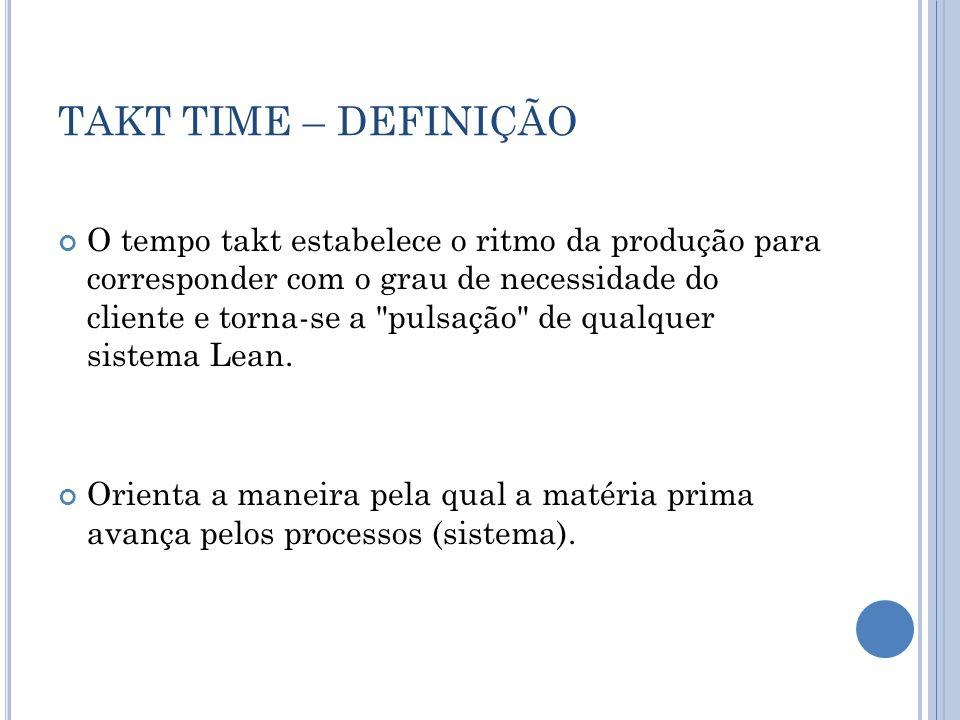 TAKT TIME – DEFINIÇÃO O tempo takt estabelece o ritmo da produção para corresponder com o grau de necessidade do cliente e torna-se a pulsação de qualquer sistema Lean.