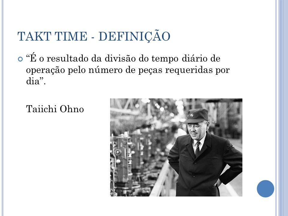 TAKT TIME - DEFINIÇÃO É o resultado da divisão do tempo diário de operação pelo número de peças requeridas por dia. Taiichi Ohno