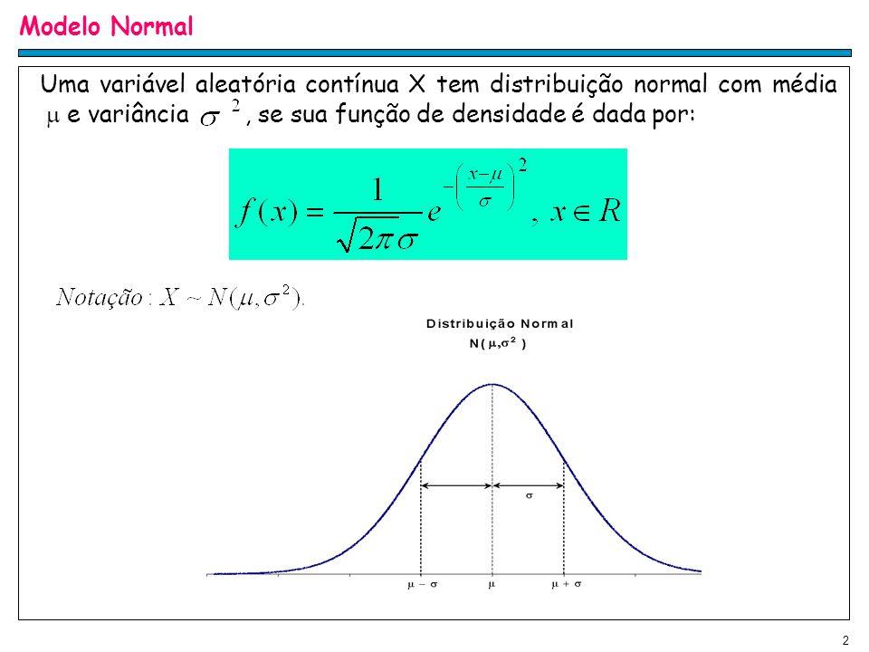 2 Modelo Normal Uma variável aleatória contínua X tem distribuição normal com média e variância, se sua função de densidade é dada por: