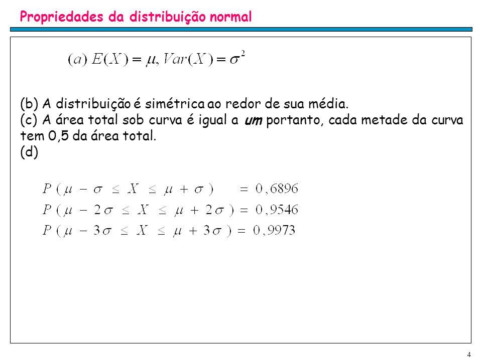 4 Propriedades da distribuição normal (b) A distribuição é simétrica ao redor de sua média. (c) A área total sob curva é igual a um portanto, cada met