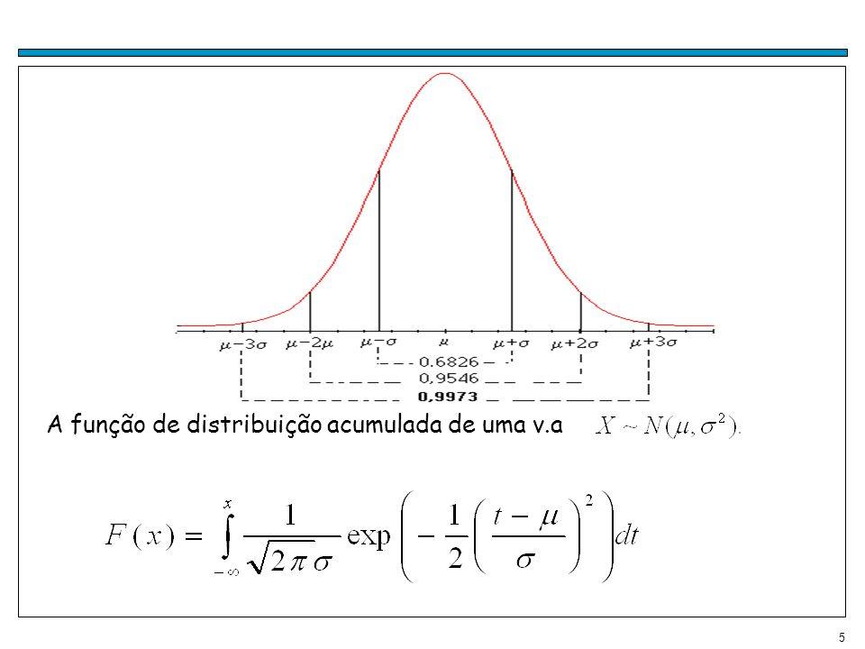 5 A função de distribuição acumulada de uma v.a