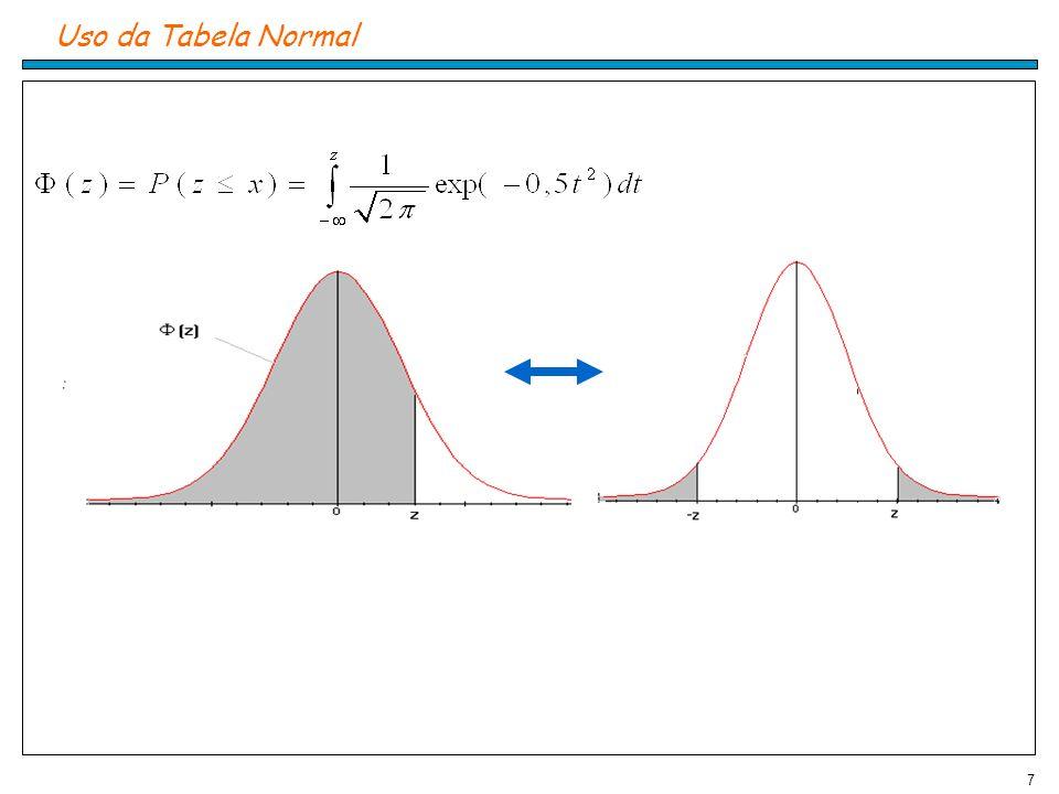 7 Uso da Tabela Normal