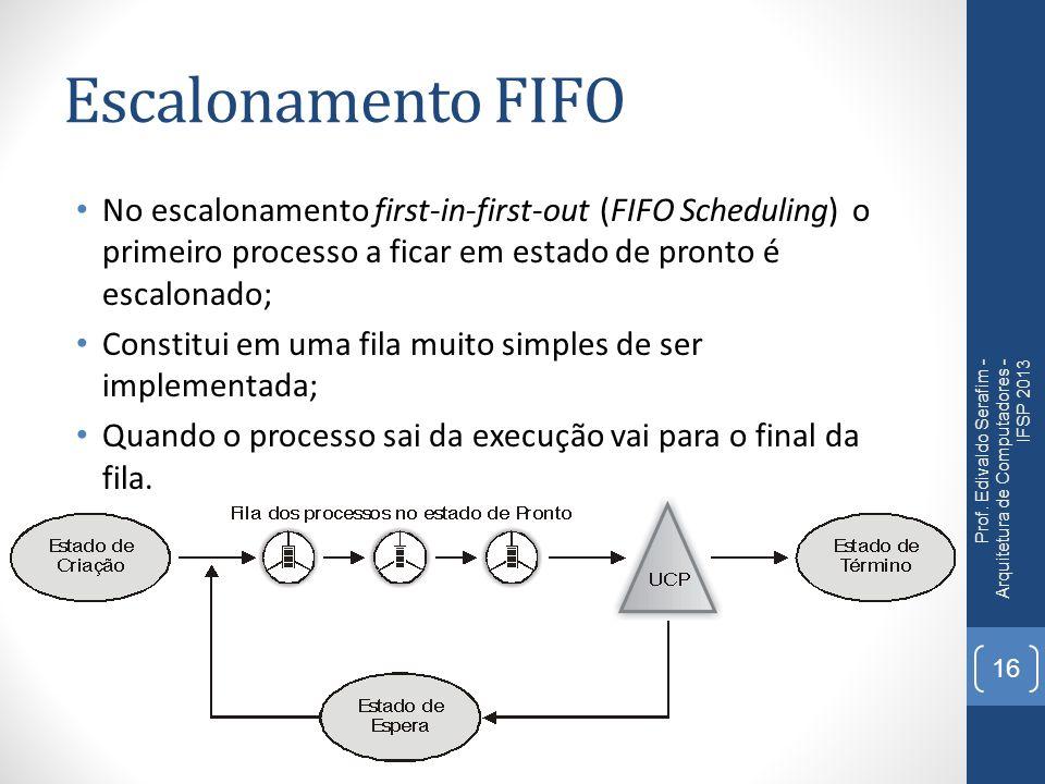 Escalonamento FIFO No escalonamento first-in-first-out (FIFO Scheduling) o primeiro processo a ficar em estado de pronto é escalonado; Constitui em um