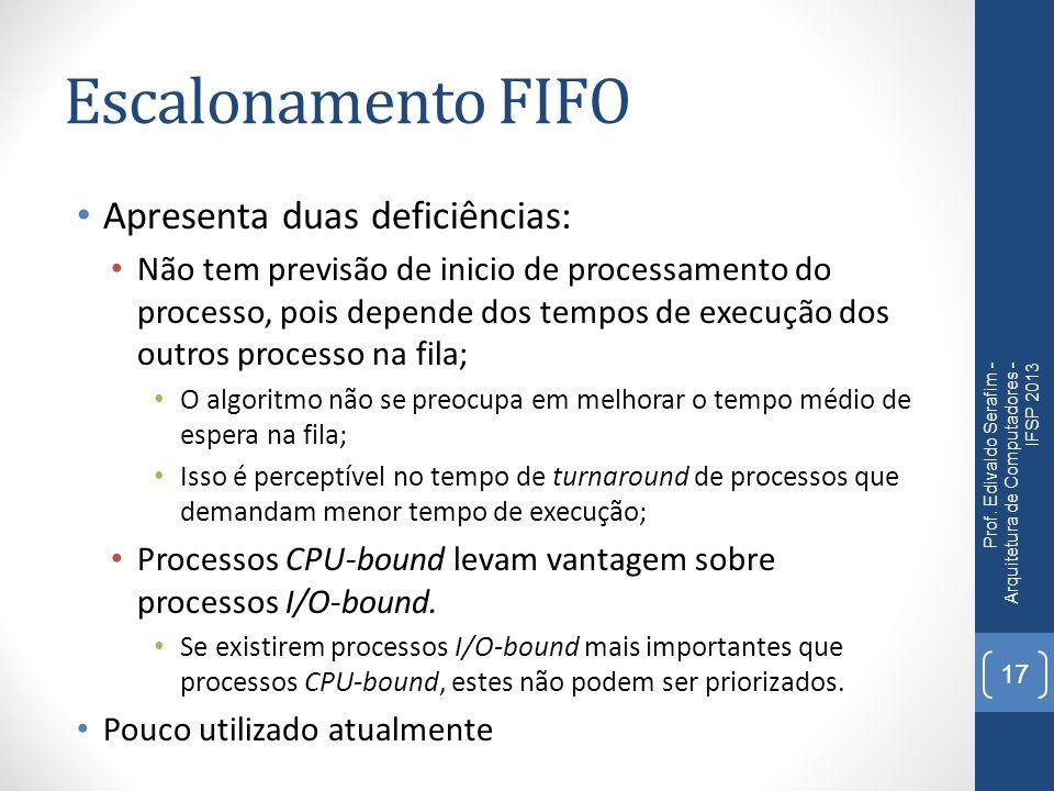 Escalonamento FIFO Apresenta duas deficiências: Não tem previsão de inicio de processamento do processo, pois depende dos tempos de execução dos outro