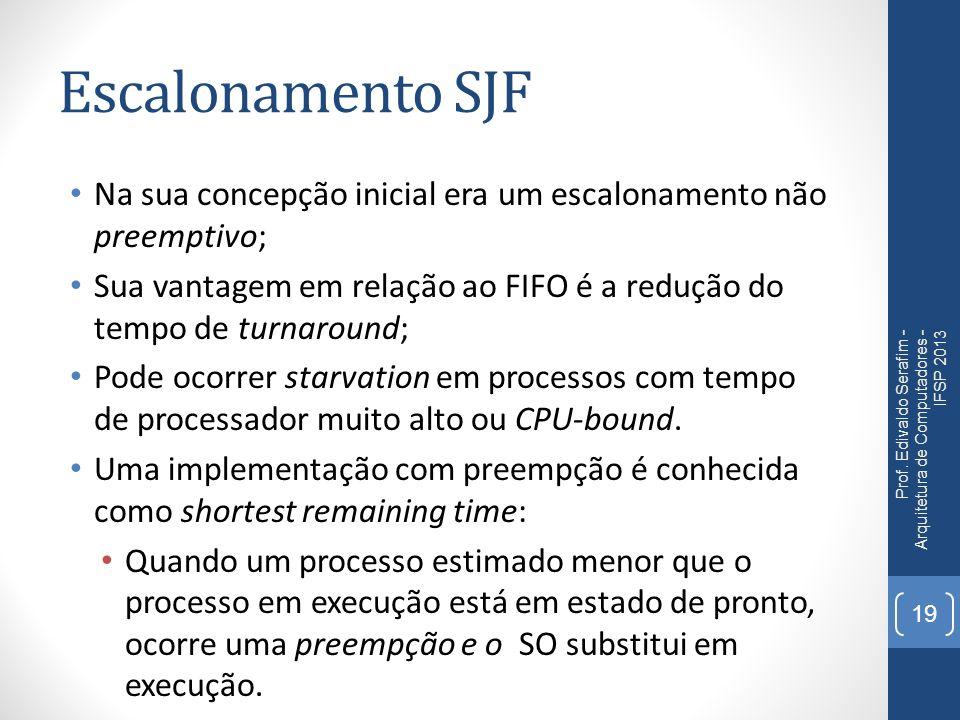 Escalonamento SJF Na sua concepção inicial era um escalonamento não preemptivo; Sua vantagem em relação ao FIFO é a redução do tempo de turnaround; Po