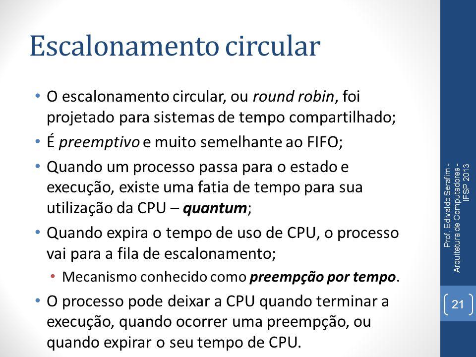 Escalonamento circular O escalonamento circular, ou round robin, foi projetado para sistemas de tempo compartilhado; É preemptivo e muito semelhante a
