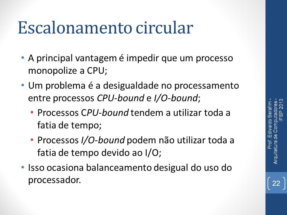 Escalonamento circular A principal vantagem é impedir que um processo monopolize a CPU; Um problema é a desigualdade no processamento entre processos