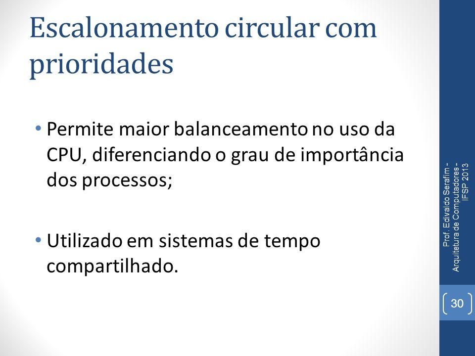 Escalonamento circular com prioridades Permite maior balanceamento no uso da CPU, diferenciando o grau de importância dos processos; Utilizado em sist