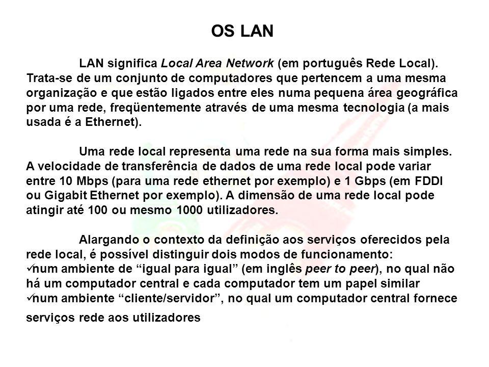 OS LAN LAN significa Local Area Network (em português Rede Local). Trata-se de um conjunto de computadores que pertencem a uma mesma organização e que