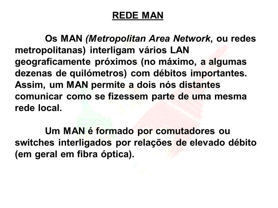 REDE MAN Os MAN (Metropolitan Area Network, ou redes metropolitanas) interligam vários LAN geograficamente próximos (no máximo, a algumas dezenas de q