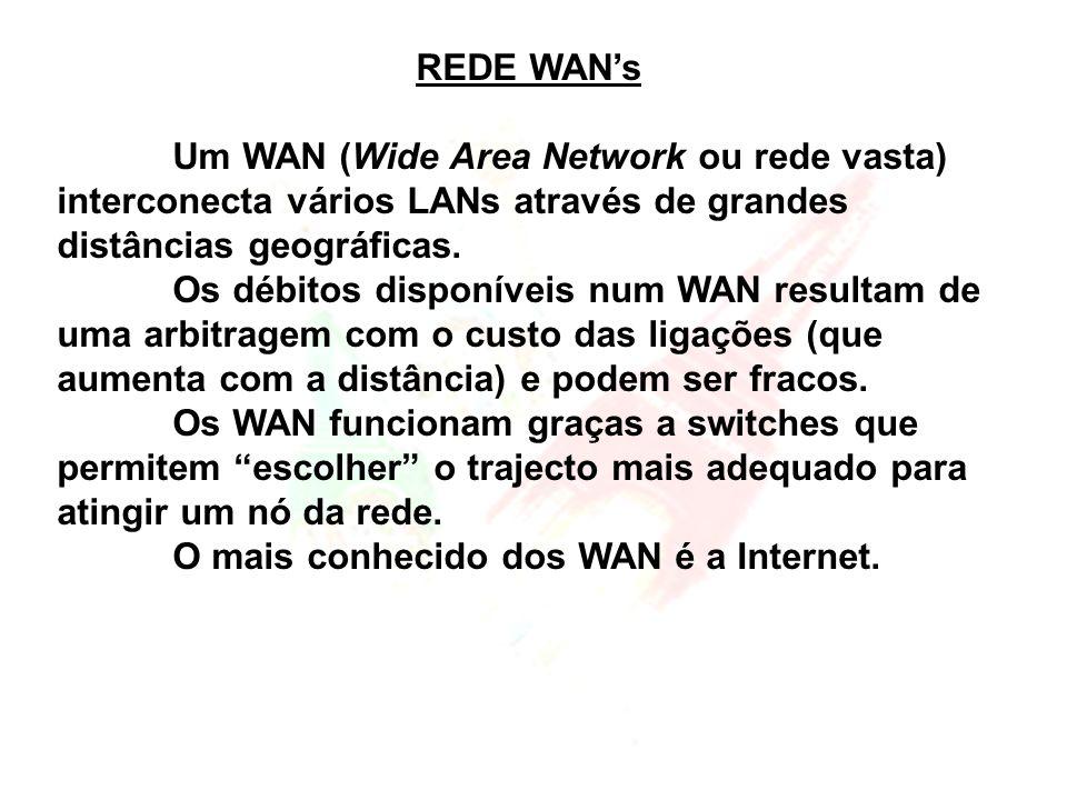 REDE WANs Um WAN (Wide Area Network ou rede vasta) interconecta vários LANs através de grandes distâncias geográficas. Os débitos disponíveis num WAN