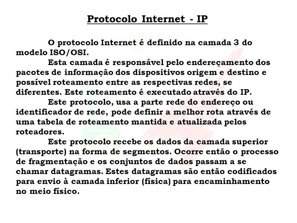Protocolo Internet - IP O protocolo Internet é definido na camada 3 do modelo ISO/OSI. Esta camada é responsável pelo endereçamento dos pacotes de inf