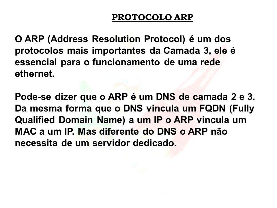 PROTOCOLO ARP O ARP (Address Resolution Protocol) é um dos protocolos mais importantes da Camada 3, ele é essencial para o funcionamento de uma rede e