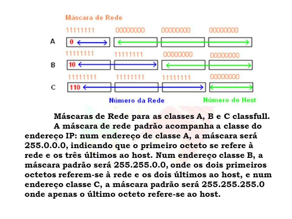 Máscaras de Rede para as classes A, B e C classfull. A máscara de rede padrão acompanha a classe do endereço IP: num endereço de classe A, a máscara s