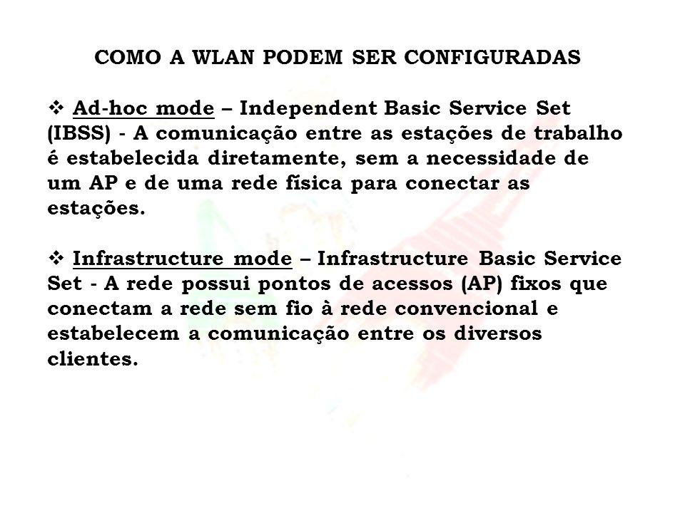 COMO A WLAN PODEM SER CONFIGURADAS Ad-hoc mode – Independent Basic Service Set (IBSS) - A comunicação entre as estações de trabalho é estabelecida dir