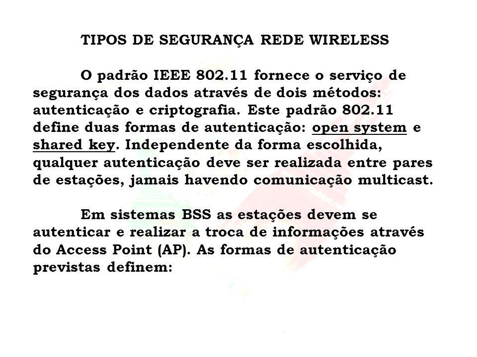 TIPOS DE SEGURANÇA REDE WIRELESS O padrão IEEE 802.11 fornece o serviço de segurança dos dados através de dois métodos: autenticação e criptografia. E