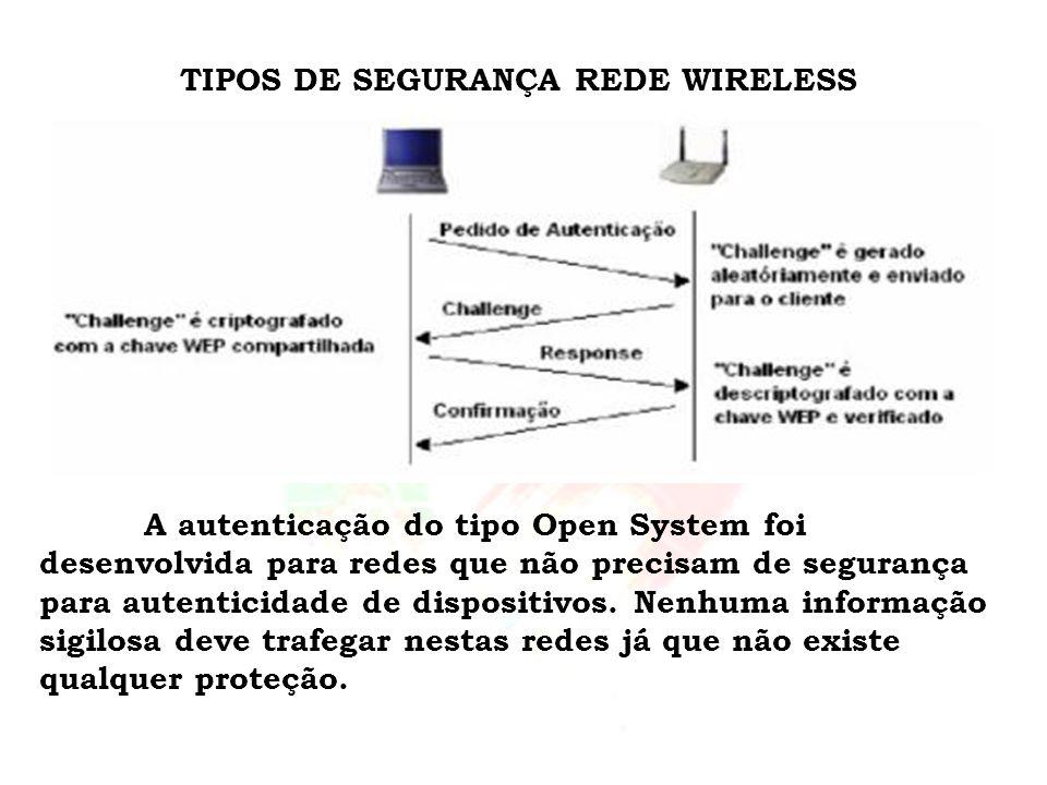 TIPOS DE SEGURANÇA REDE WIRELESS A autenticação do tipo Open System foi desenvolvida para redes que não precisam de segurança para autenticidade de di