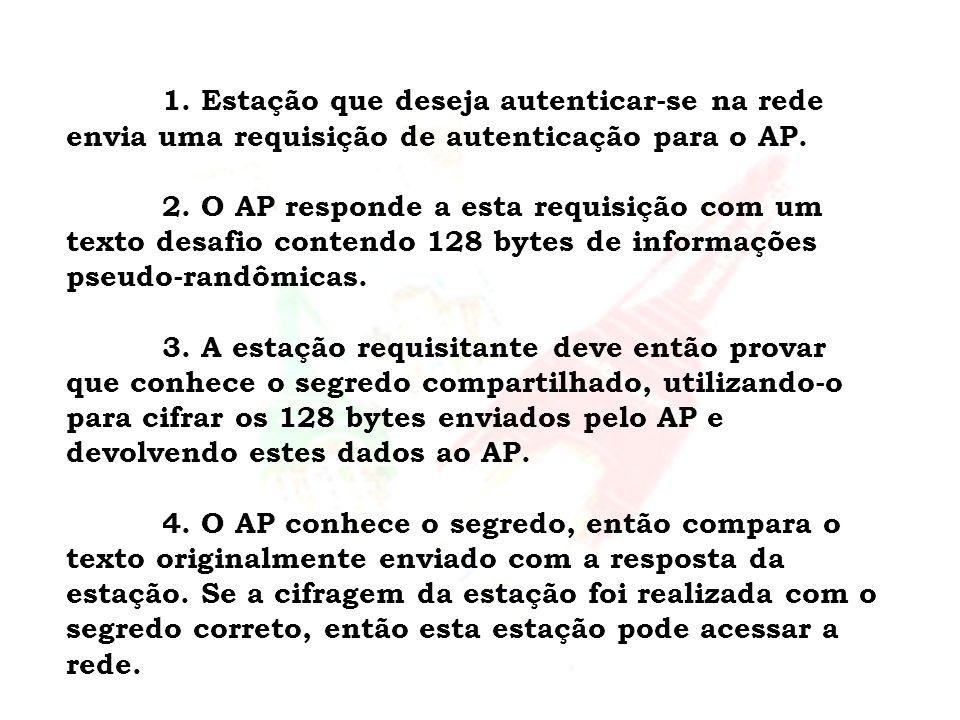 1. Estação que deseja autenticar-se na rede envia uma requisição de autenticação para o AP. 2. O AP responde a esta requisição com um texto desafio co